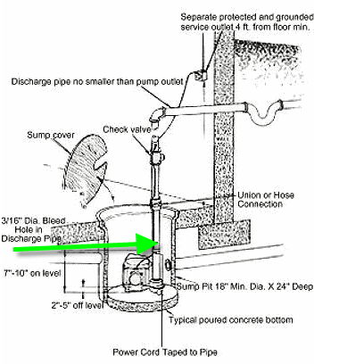 Ufer Ground Illustration together with Fiber  ponents likewise Wont Start Or Glow Plug Need Electrical Help Please moreover Descriptors together with Plumbing pages. on earthing system