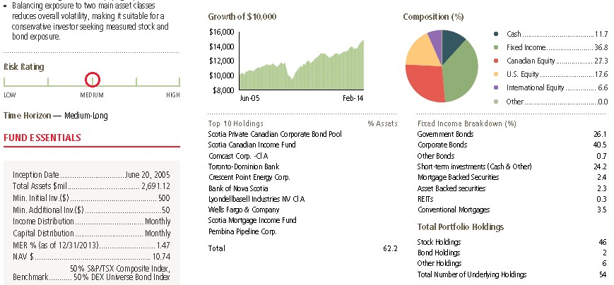 Scotia Diversified Monthly Income Fund