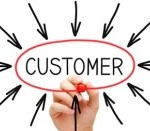 How I Used Twitter For Customer Service Help