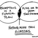 2016 Financial Goals – July Update