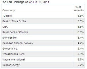 Canadian Stocks Made Easy