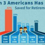 Weekend Reading – Horrible retirement savings, financial overhaul, rebalancing and #money stuff