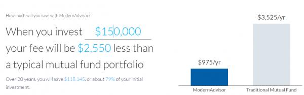 ModernAdvisor Mutual Fund Fees.jpg