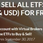 Defensive investing at a lower cost – Virtual Brokers special offer
