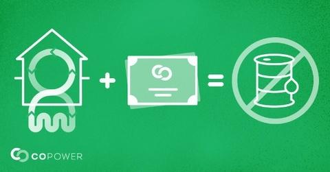 CoPower Green Bonds