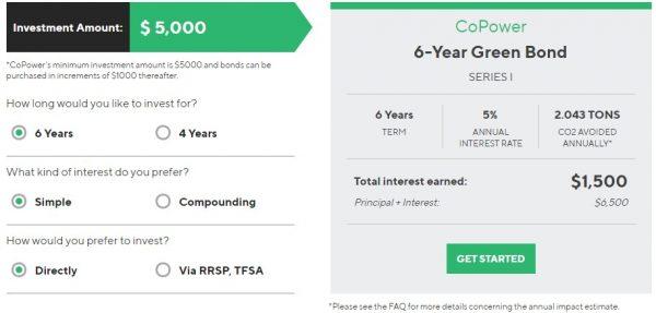 Green Bond Options