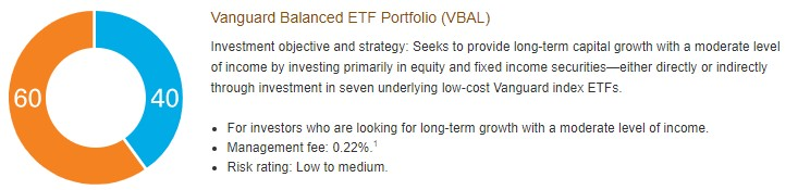The best all-in-one Exchange Traded Funds (ETFs) - My Own