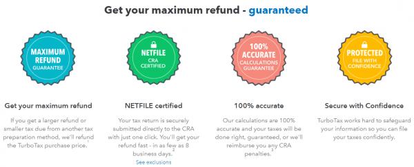 TurboTax Canada Guarantee