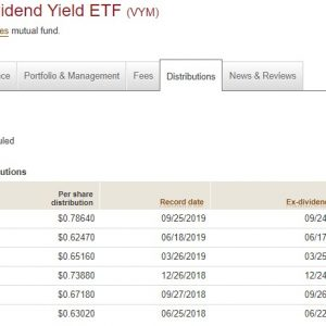 Top Dividend ETFs – get cash for life