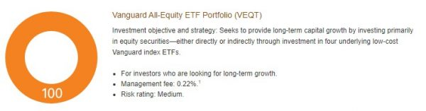 VEQT ETF January 2020