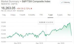 Weekend Reading – Last minute RRSP season reminders, U.S. dividend kings, best robo-advisors and more #moneystuff