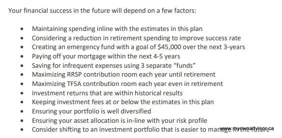2021 Financial Goals - plan for 2021