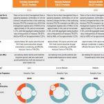 Tax Efficient Investing – Horizons ETFs