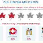 Weekend Reading – Financial stress index edition