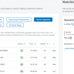 BMO InvestorLine adviceDirect Preview – DIY Investing support for Free