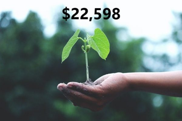 September 2021 Dividend Income Update